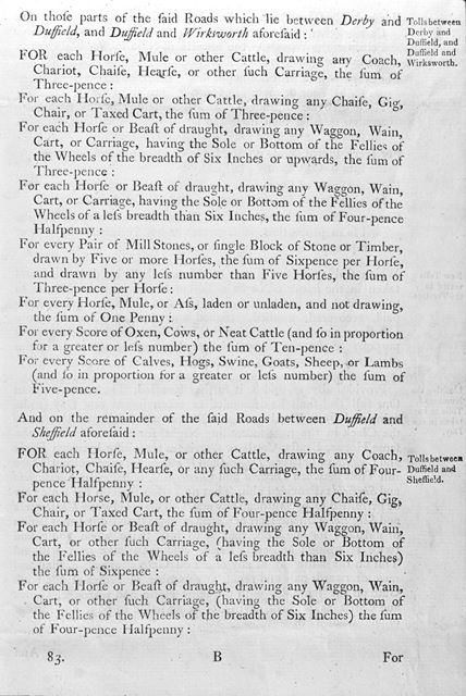 Act of 1816 - Tolls, Duffield