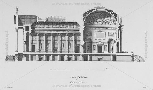 Section of Kedleston Hall