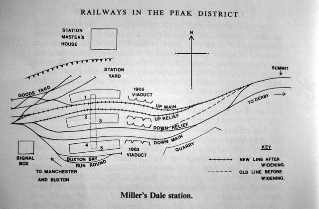 Millers Dale Railway Station Map, 1960s
