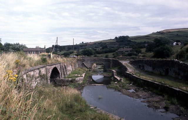 Middle Basin, Peak Forest Canal, Bugsworth, 1983