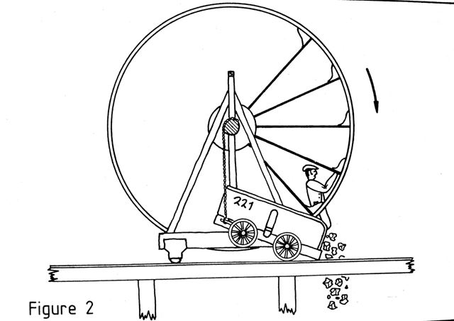 Diagram of Tippler Wheel, Lower Basin, Peak Forest Canal, Bugsworth